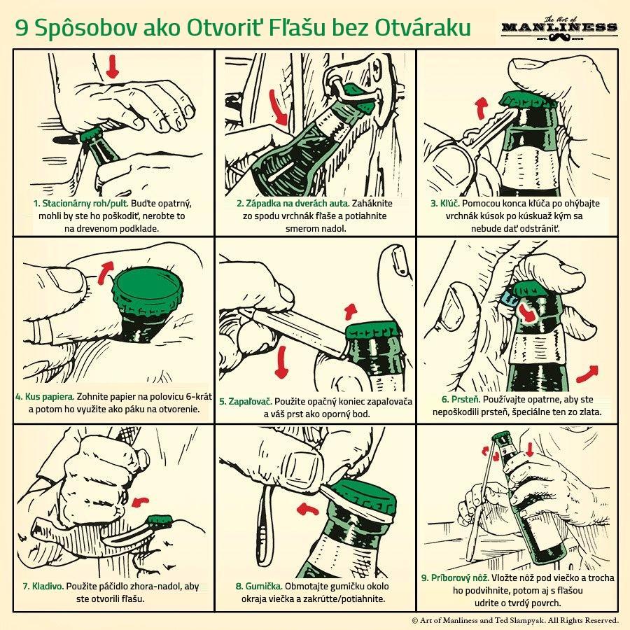 www.pravymuz.sk, pivo, flasa, obrazova prirucka, 9 Spôsobov ako otvoriť fľašu 9-Ways-Open-a-Bottle