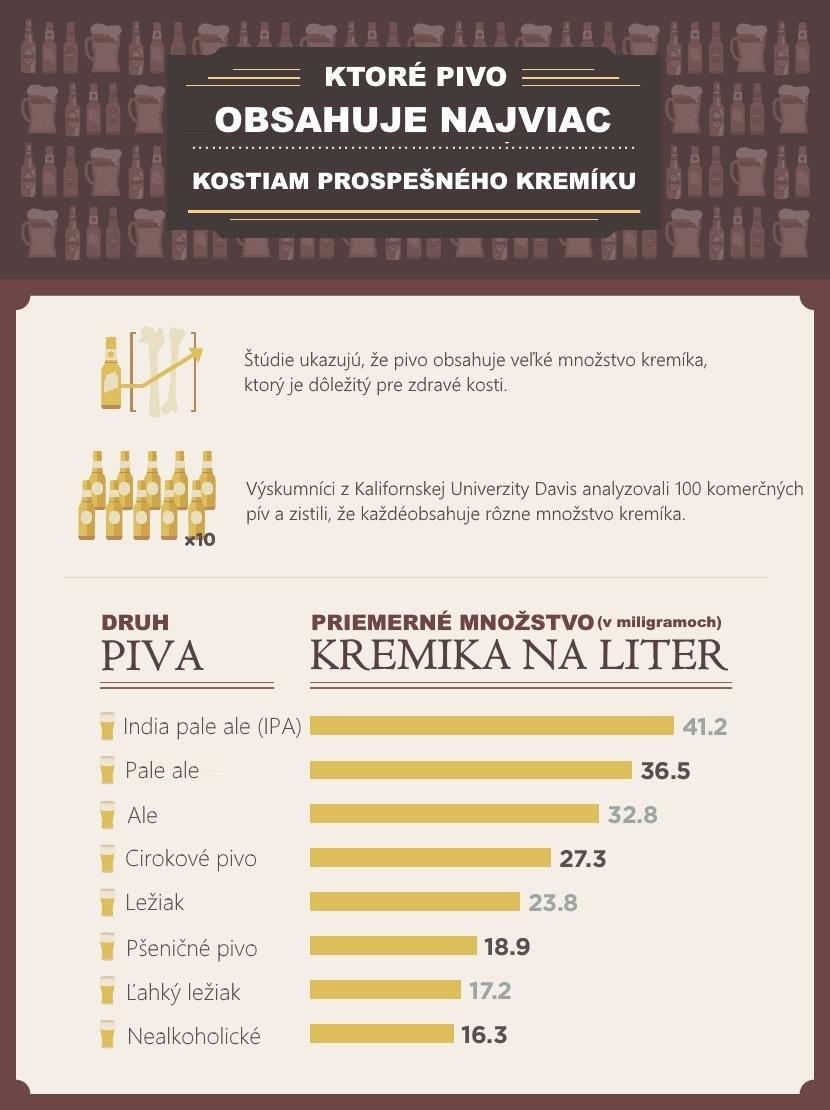 www.pravymuz.sk, pivo, benefity z piva, zdravie, demografia pitia, alkohol, telu, kremík, beers-contain-most-silicon-002