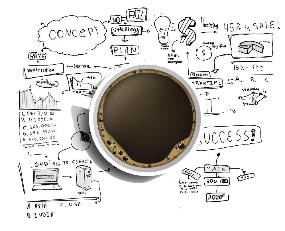 cieľavedomosť, ciele, kreatívny, kreatívnosť, to do list, inšpirácia, Ostať Kreatívny